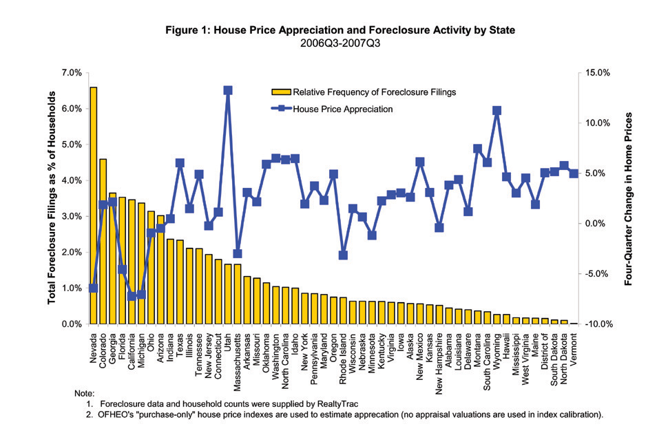 Picket Fence Preview Home Prices Foreclosure Vermont